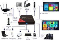 android market media player - Android tv box s905X Sure box Smart TV BOX K Android Amlogic S905X Media Player KODI GHz Wifi Miracast DLNA Africa market