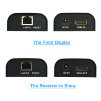 Wholesale 1080P HDMI Extender TX RX M with IR over CAT6 RJ45 Ethernet Cable Support HDMI D for HDTV DVD Player