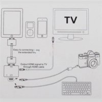Wholesale USB Connection Kit amp HDMI Video in1 Adapter for iPad iPad iPad iPhone4 s iPod