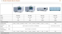 Wholesale GW INSTEK electronic load PEL Operating voltage V V Support of High Slew Rate Max A us Dynamic Switching