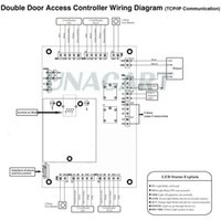 access control reader ethernet - Wiegand bit Ethernet TCP IP Network Access Control Board Panel Controller For Door Reader