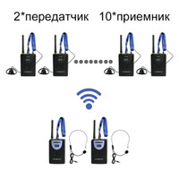 audio conference - Wireless Tour Guide System Wireless Audio Guide Wireless Translation System transmitter and N receivers RU Version
