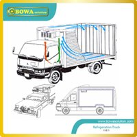 Wholesale Good Sourcing Solution for Refrigerated truck