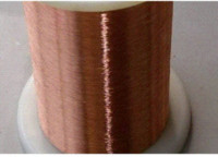 Wholesale 0 mm m pc QA New Polyurethane Enameled Wire Copper wire Other Wires