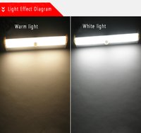 Wholesale LED Sense Light Induction Lamp Closet Cabinet Color Light White warm light