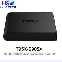 Wholesale 10pcs T95X Amlogic S905X Android TV Box gb8gb Quad Core KHD G wifi Smart TV Box KODI16 T95 tv box