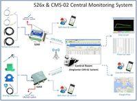 auto logger - GSM Temperature Logger Alarm System Remote Monitoring GPRS Quad Band Inbuilt Industrial Temperature Data King Pigeon S260
