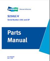 automotive catalogs - Daios Doosan Parts Catalogs for all Doosan production PDF