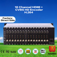 H3160A teleconsulta militar H.264 16 canales para el aprendizaje a distancia en línea iptv 4 HD Video Encoder