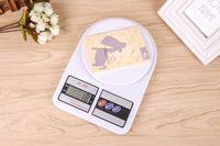 Wholesale Kitchen Gadgets Electronic says Kitchen Gadgets
