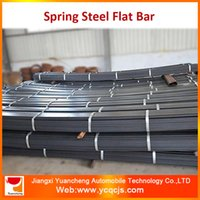 Wholesale 1095 Spring Steel Flat Bar for Auto Parts Making