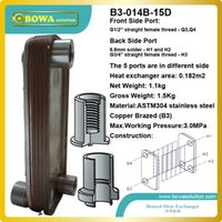 Wholesale B3 m2 heat exchanger area Different side plate heat exchanger used in gas burner water heater