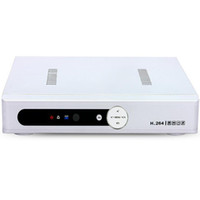 Wholesale 4CH N AHD DVR NVR channel for P p p Analog HD AHD CCTV Camera Network digital video audio recorder IP Camara