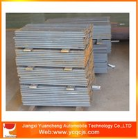 Wholesale Spring Steel Flat Bar to South Africa