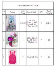 Wholesale 4th Order details for Abiya