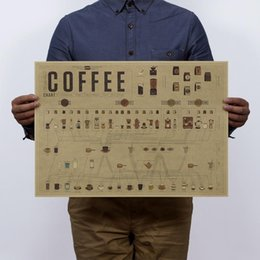 Wholesale coffee s formula chart vintage kraft paper posters wall stickers shop decorations home decal fans collection mural art home decora