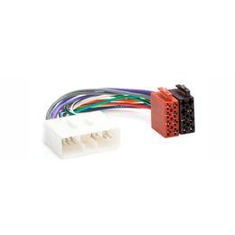 CARAV 12-005 ISO Radio Adapter for SSANG YONG (select models)   DAEWOO (select models)