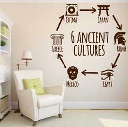 Wholesale 2016 Six Ancient Cultures Traces History Wall Sticker Home Decor Vinyl Decal Wall Art Mural Paper