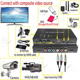 Ezcap283 HD Video Capture Game Capture 1080P Recording with One Click For Tv Box Xbox PS3