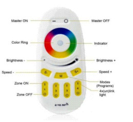 Mi lumière 2.4G sans fil RF Touch 4-Zone RVB RGBW télécommande pour lampe LED Down plafond lampe et conduit 3528 5050 bande de lumière à partir de dc a mené la lumière au plafond fournisseurs