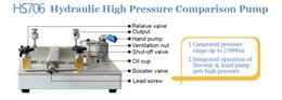 Wholesale Table top Manual Hydraulic High Pressure Calibration Pump with hand pump and shut off valve to pressurize to rang up to bar