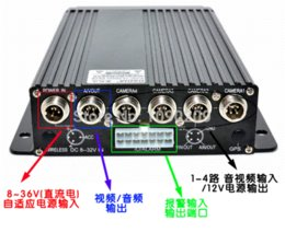 Wholesale Mini CCTV CH Realtime SD Card Mobile Bus Car Vehicle CCTV DVR Recorder System Audio M36330