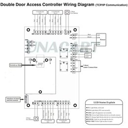 Wholesale Wiegand bit Ethernet TCP IP Network Access Control Board Panel Controller For Door Reader