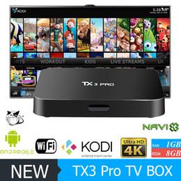 Complète android en Ligne-Original TX3 PRO Android 6.0 Boîte TV Amlogic S905X KODI 16.1 Entièrement Loaded WiFi Construire 1 Go 8 Go Mieux MXQ PRO