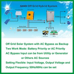 Wholesale off grid solar system application normal specification kw home inverter solar energy invertors w kw three phase inverter