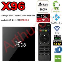 X96 Android 6.0 TV Box Amlogic S905X Quad Core Marshmallow Mini PC 1GB 8GB H.265 WIFI 4K*2K UHD HDMI 1080P Bluetooth Kodi Smart Media Player