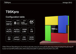 Wholesale Best selling products T95K PRO Android marshmallow Tv Box GB RAM GB ROM KODI play store app free download
