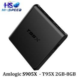 Wholesale Amlogic S905X G B G B Android TV Box Quad Core K G wifi Smart TV Box KODI ADD ons Miracast DLNA T95x