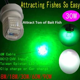 green dock lights online | green dock lights for sale, Reel Combo
