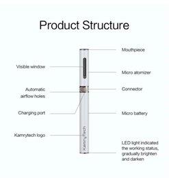 Electronic cigarette smoke ends