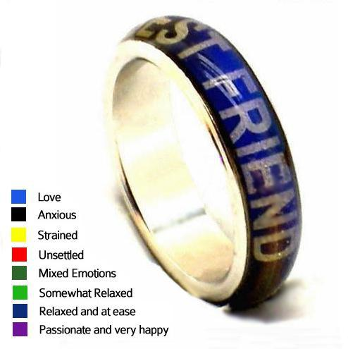 Mood Ring Colors Emotions