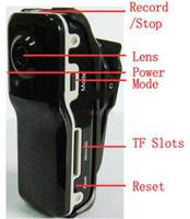 Wholesale Mini DV Camera MD80 Hot Selling