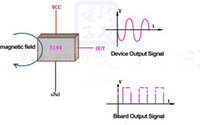 arduino speed sensor - DC V Hall Sensors Magnetic Swiches Speed Counting Module For Arduino Smart Car