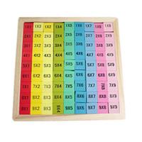 Wholesale Baby mathematics teaching toy multiplication formulas table puzzle