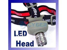 Wholesale High Power Flashlight Coal Miner Zoom Focus LED Head Lamp Torch Cree Light Outdoor Lumens