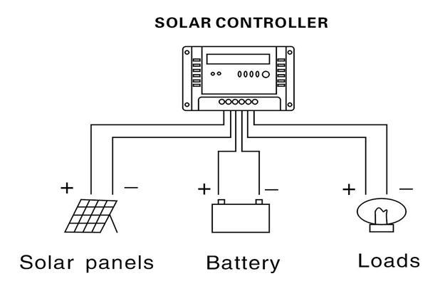 solar charge discharge controller ce rohs lcd display