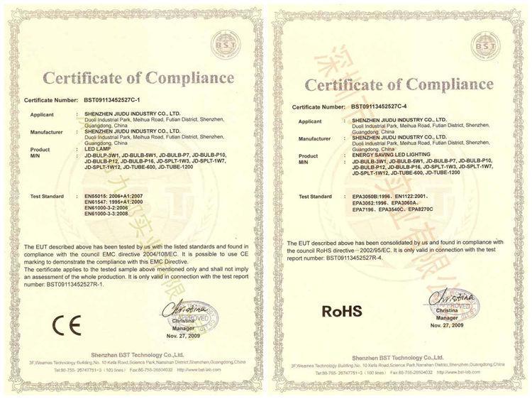 Филайф сертификат характеристики