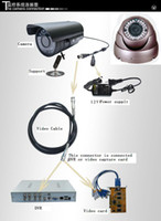 Wholesale Full and simple and convenient to help you install CAMERA CH DVR the SECURITY SYSTEM PACKAGE