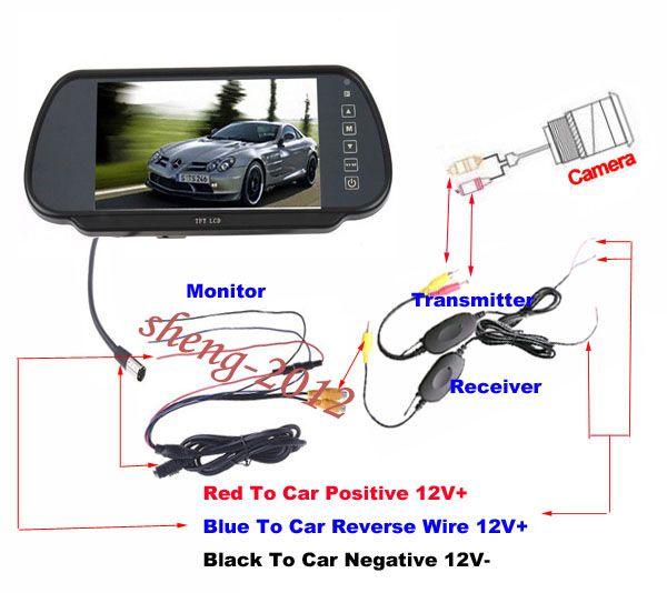 7 Lcd Monitor Wireless Reverse Camera Car Rear View