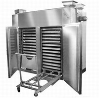 Wholesale RXH Warm Air Cycle Oven