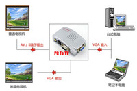 Wholesale Sample Universal PC VGA to TV AV RCA Signal Adapter Converter Video Switch Box Supports NTSC System