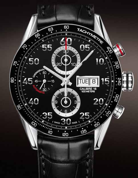 Top Watches Brands With Prices