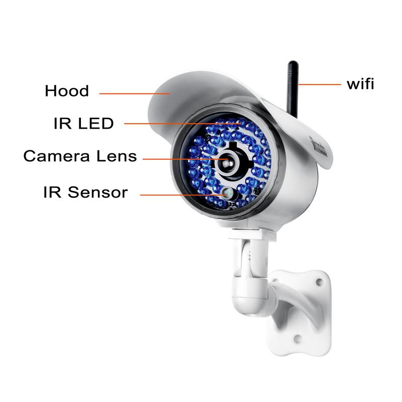 home security camera installation