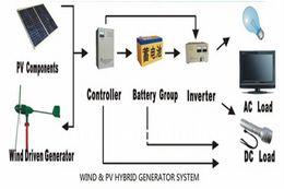 Wholesale 330w hybrid system w wind turbine w solar panel w hybrid controller w inverter high quali