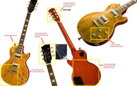 Wholesale Custom Shop Slash Appetite Mahogany Electric Guitar High Quality guitars