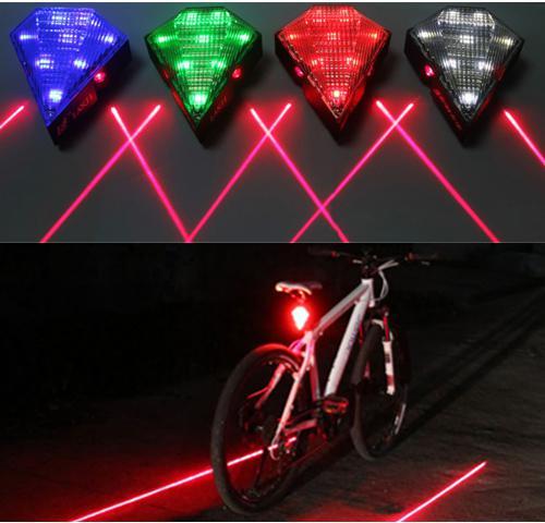 LED Light Manufacturing Business Plan Checklist
